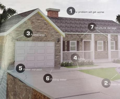 Tar Heel Tip of the Week: Why You Should Fix Your Sinking, Unlevel Concrete Slab