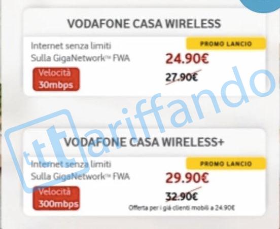 vodafone casa wireless