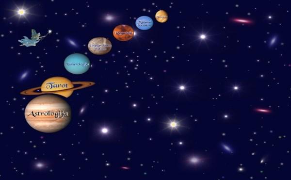 astrologie-planete