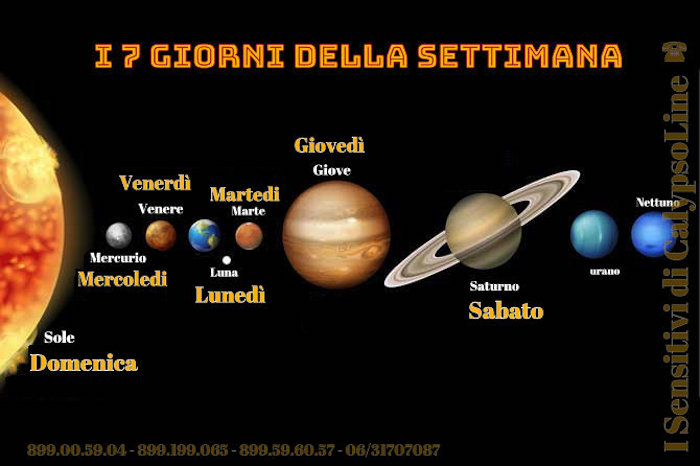 la settimana e i pianeti