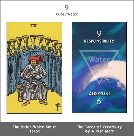 49 Responsibility/Integrity