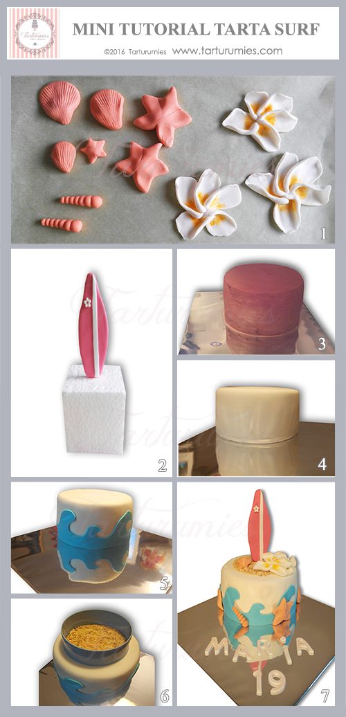 Step by Step  Surf Cake