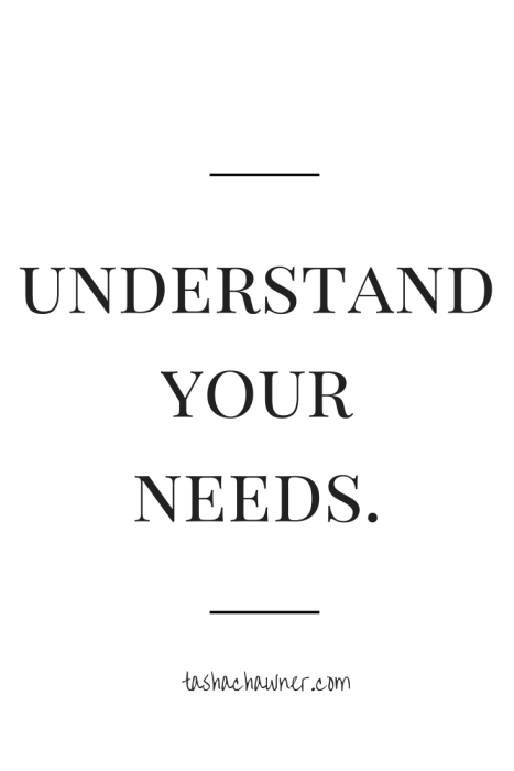 understand your needs poster