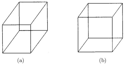 Cavalier and Cabinet pictorial drawings of a cube