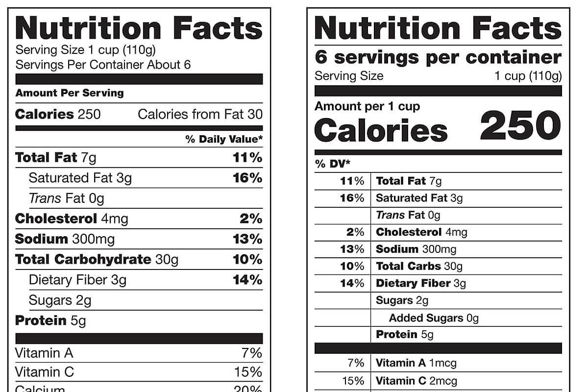What You Need To Know About The New Food Label