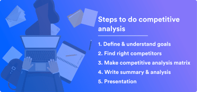 5 steps to do a competitive analysis