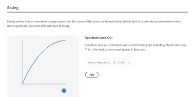 The ease-out curve for Spectrum