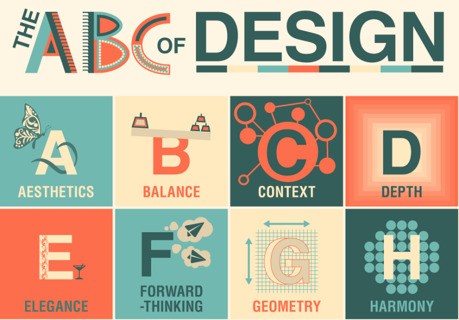 The best infographics: ABC of design