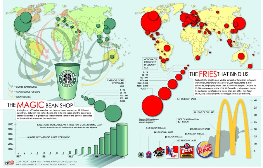 The best infographics: French fries