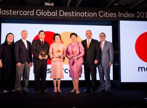 2016 MasterCard Global Destination Cities Index