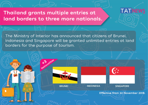 Thailand grants multiple entries at land borders to three more nationals