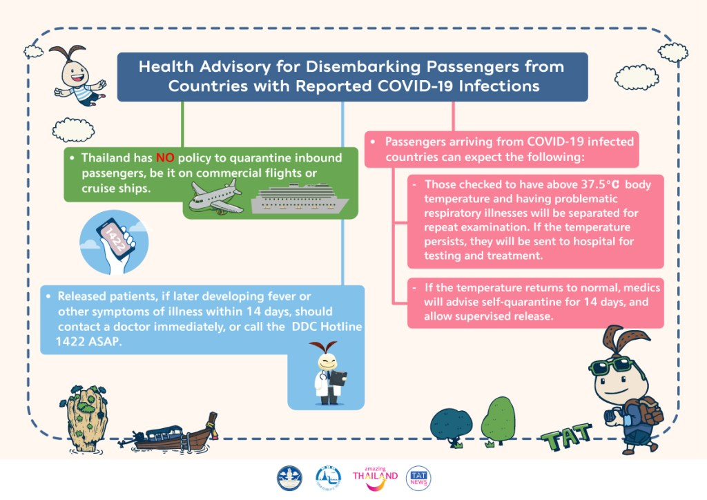 , Health Advisory for Disembarking Passengers from Countries with Reported COVID-19 Infections, For Immediate Release | Official News Wire for the Travel Industry, For Immediate Release | Official News Wire for the Travel Industry