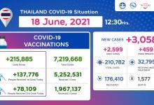 Covid-Factsheet_18-June-1