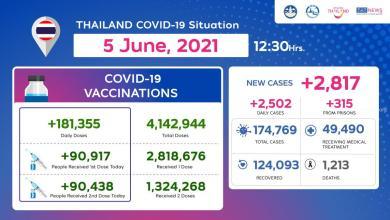 Covid-Factsheet_5-June