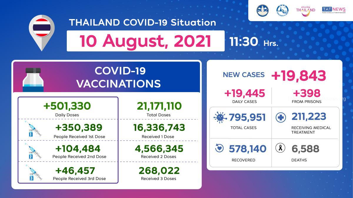 Covid-Factsheet_10-August