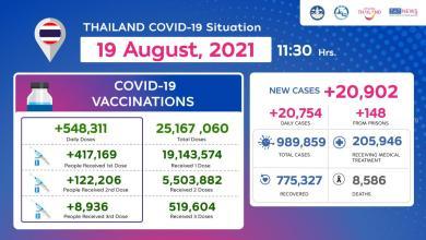 Covid-Factsheet_19-August