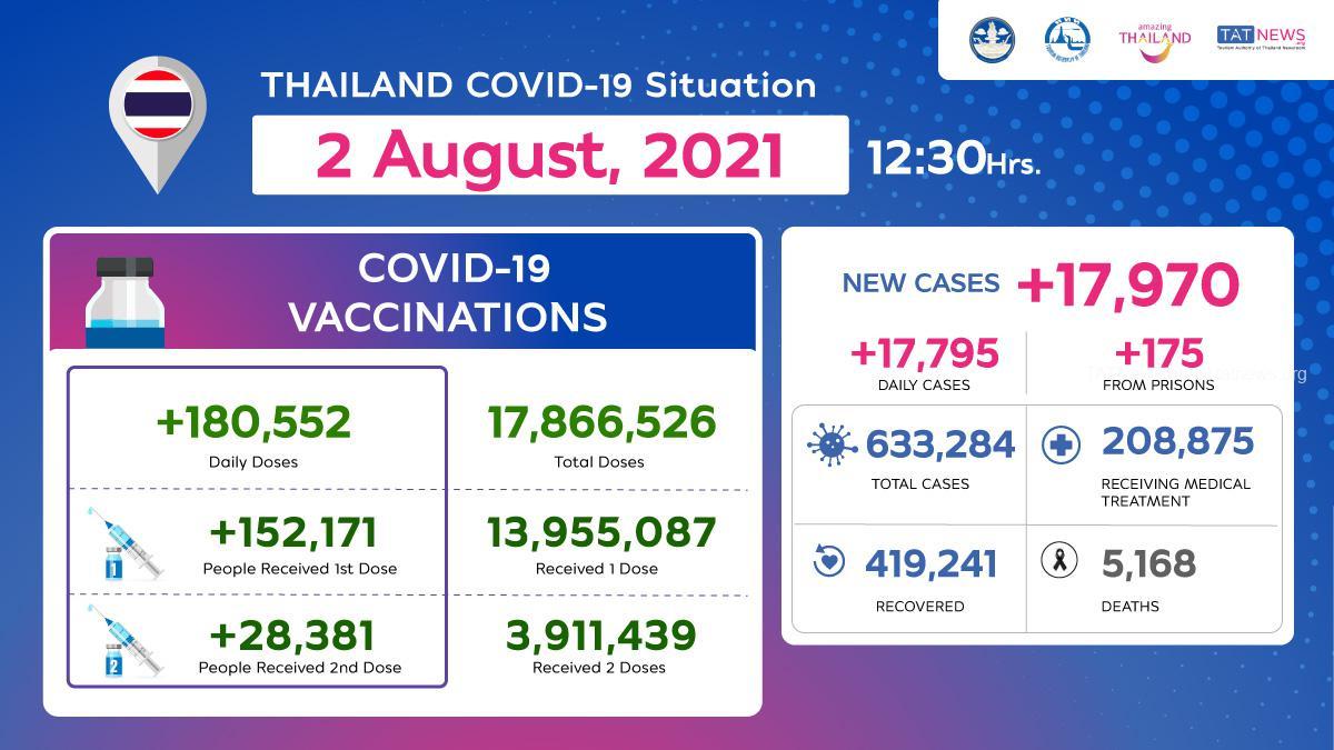 Covid-Factsheet_2-August