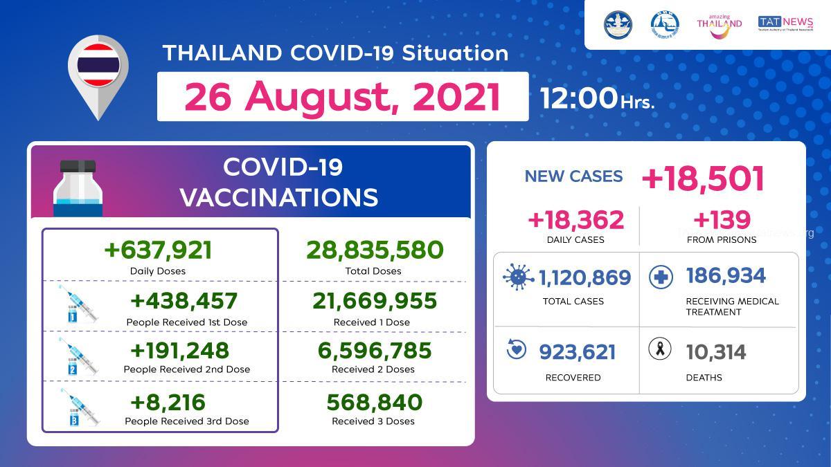 Covid-Factsheet_26-August