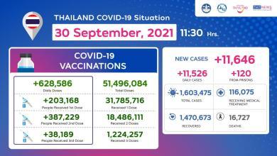 Covid-Factsheet_30-Sep