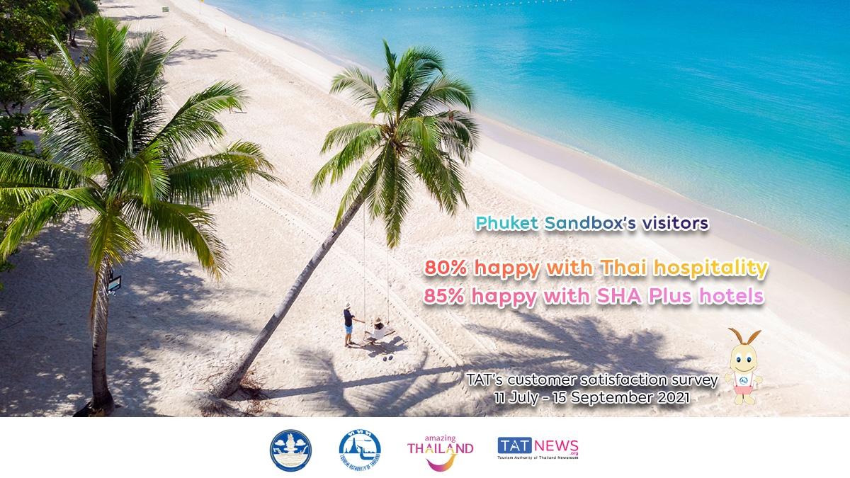 'Phuket Sandbox' welcomes 33,000+ arrivals during 1 July - 16 September