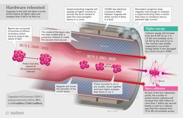 LHC-graphic-spreadWEB