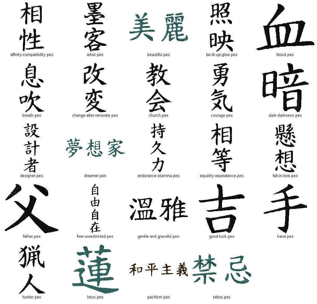 Kanji Tattoo Ideas And Kanji Tattoo Designs