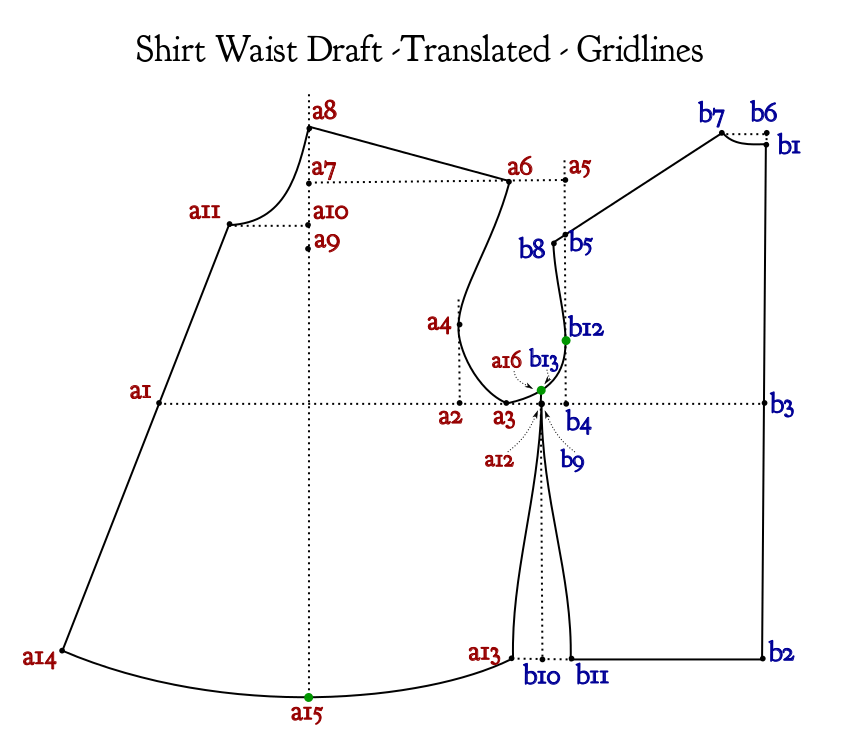 https://i2.wp.com/www.taumeta.org/wp-content/uploads/2013/02/Shirt_Waist_gridlines_1302011.png