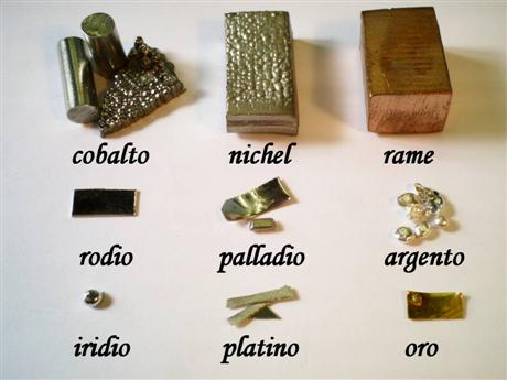 metalli di transizione