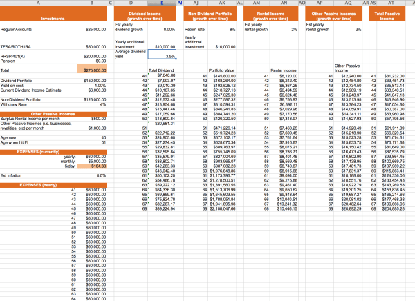 early retirement / financial independence spreadsheet calculator