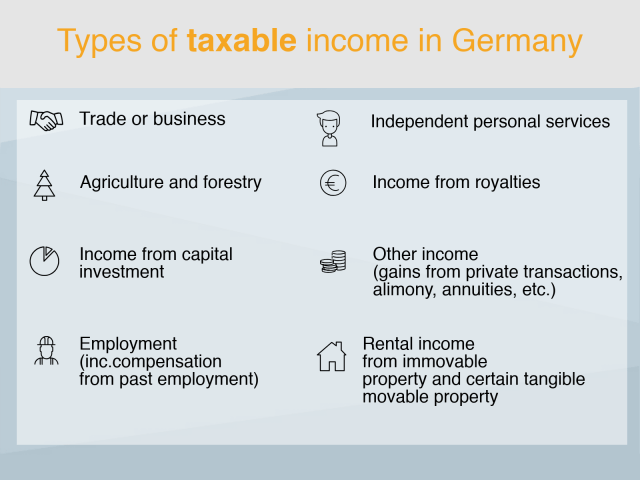 Your Bullsh*t-Free Guide to Taxes in Germany