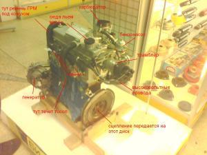 из чего состоит двигатель автомобиля