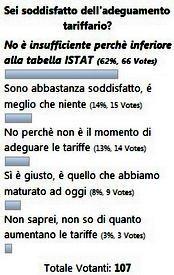 sondagio adeguamento tariffario 2011