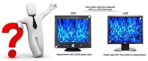 Bilgisayar ve Elektronikte Geri Dönüşüm - CRT - LCD