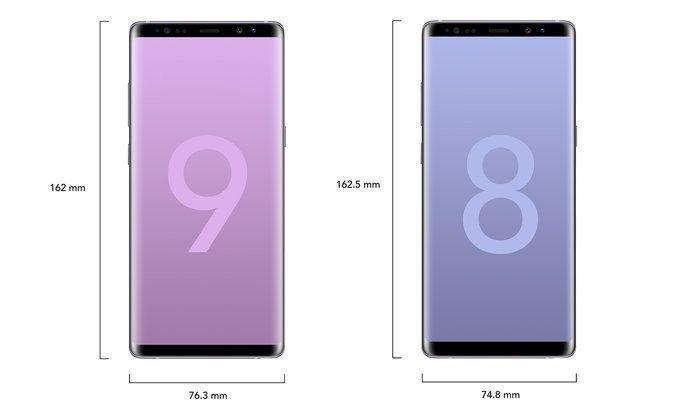 Note 9 ile Note 8 arasındaki Farklar