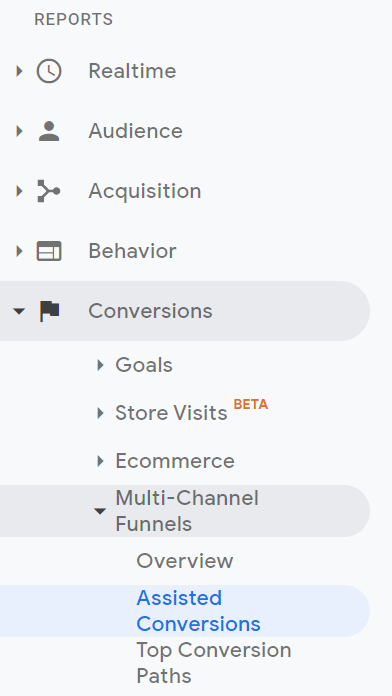 The Assisted Conversions report is buried in a submenu inside the Google Analytics report menu.