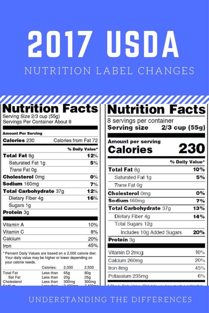 Understanding USDA 2017 Nutrition Label Changes