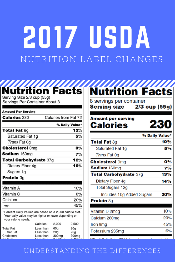 The New Nutrition Facts Label: An Overview
