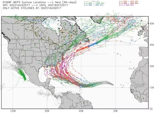 Hurricane Irma being unpredicatble