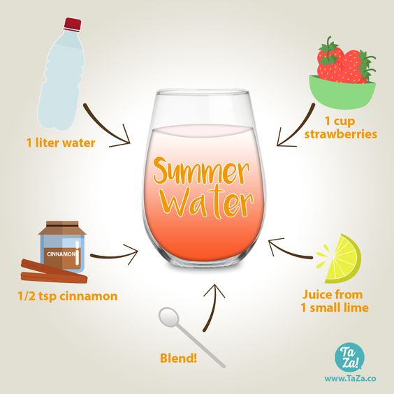 summer water summer drink recipe