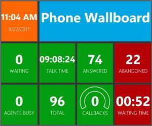 phone dashboard