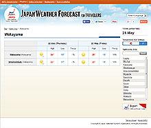 Japan National Tourist Organization