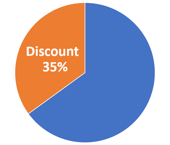 Go To Travel 35% Discount