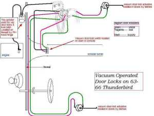 Thunderbird Ranch Diagrams Page