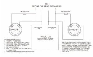 TBI TWEP51 car audio tweeter review  by bobditts  Car