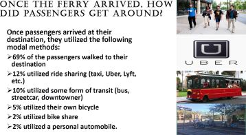 Cross-Bay Ferry | Transportation | Tampa Bay