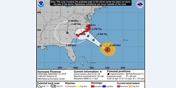 Hurricane Florence | Weather | Storm