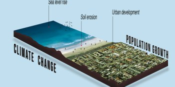 Climate Change | Sea Level Rise | Environment