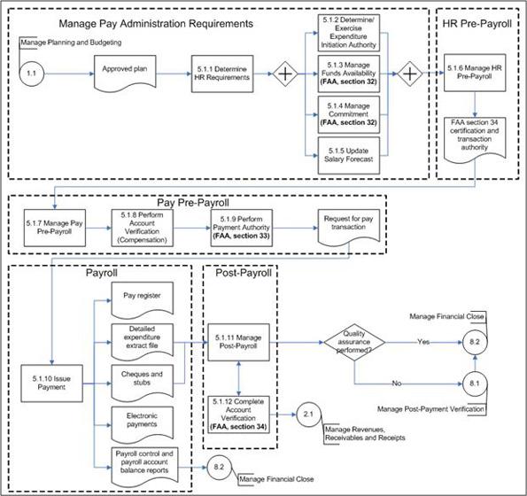 resume extractor peoplesoft no hay notas en la diapositiva
