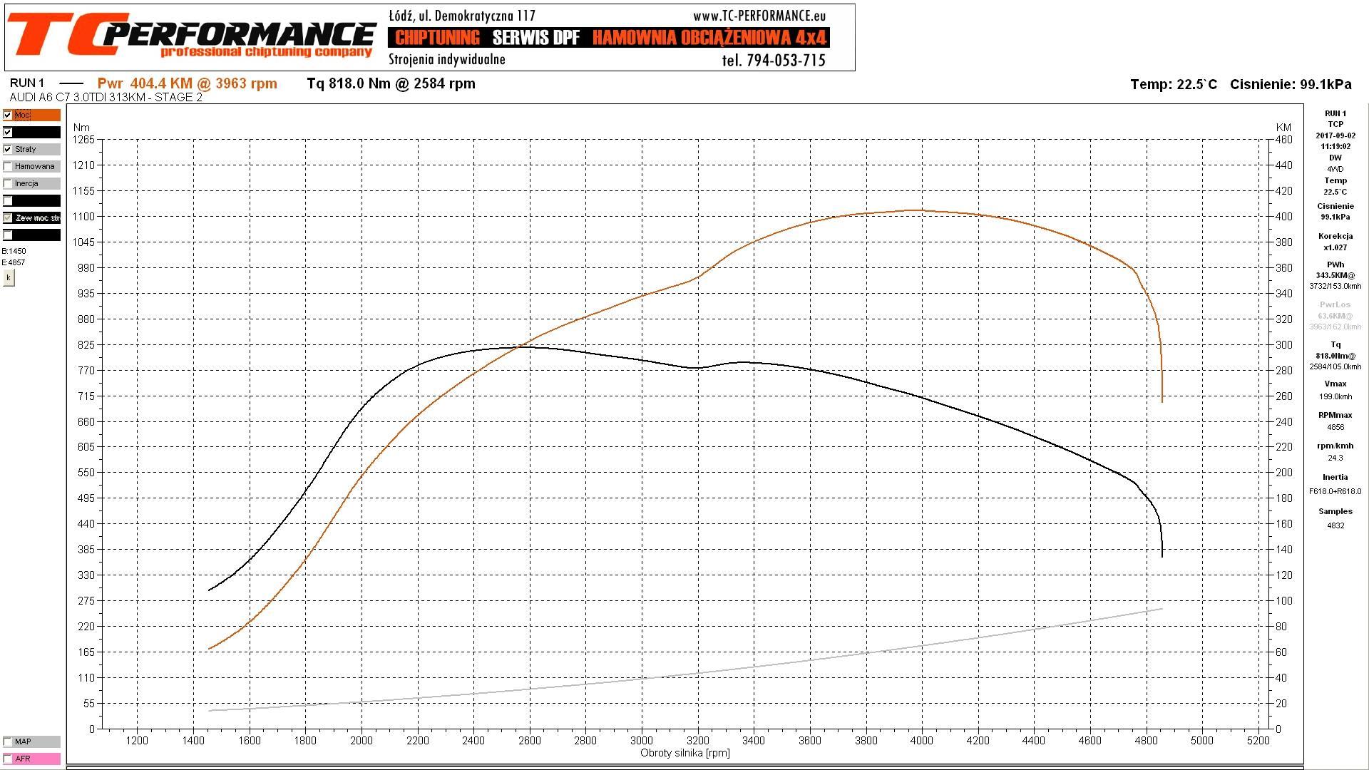 Audi A6 C7 3 0 Tdi Bi Turbo 313 Km 230 Kw