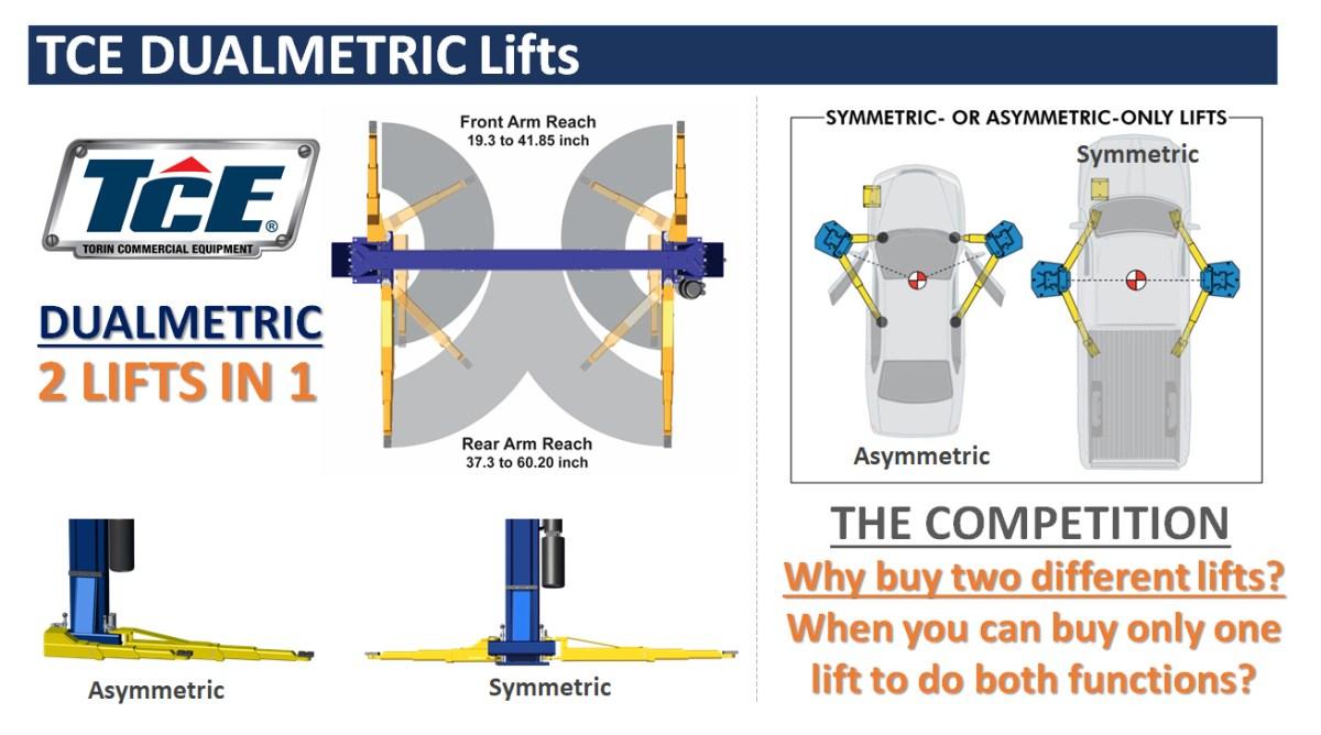Dualmetric lifts_rev a